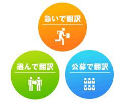 選んで翻訳・急いで翻訳・公募で翻訳